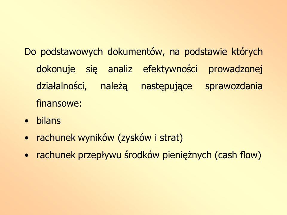 Do podstawowych dokumentów, na podstawie których dokonuje się analiz efektywności prowadzonej działalności, należą następujące sprawozdania finansowe: