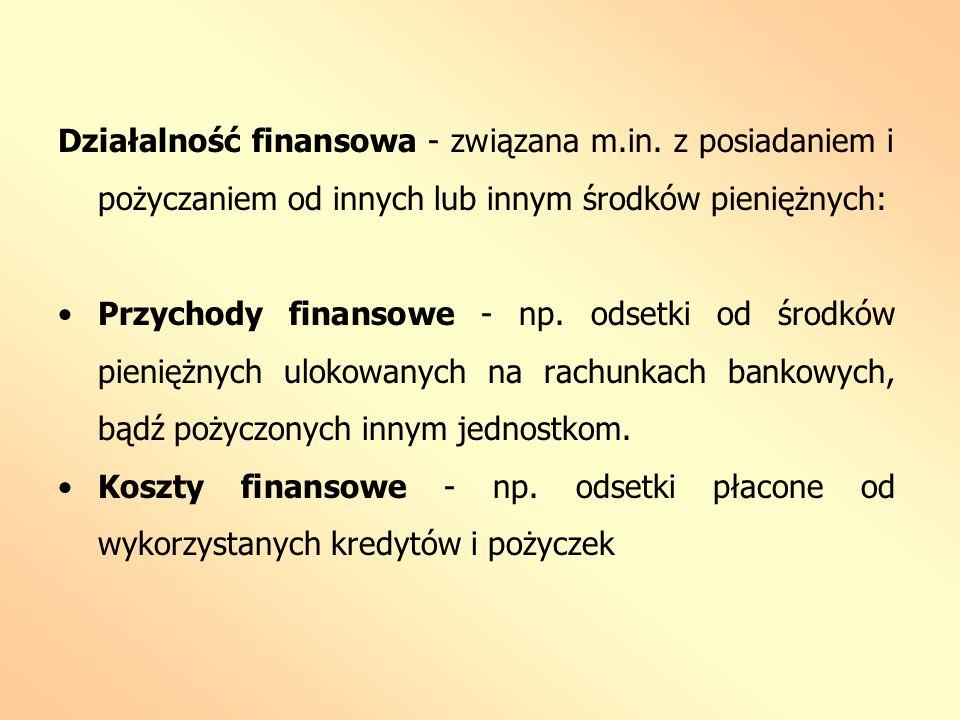 Działalność finansowa - związana m. in