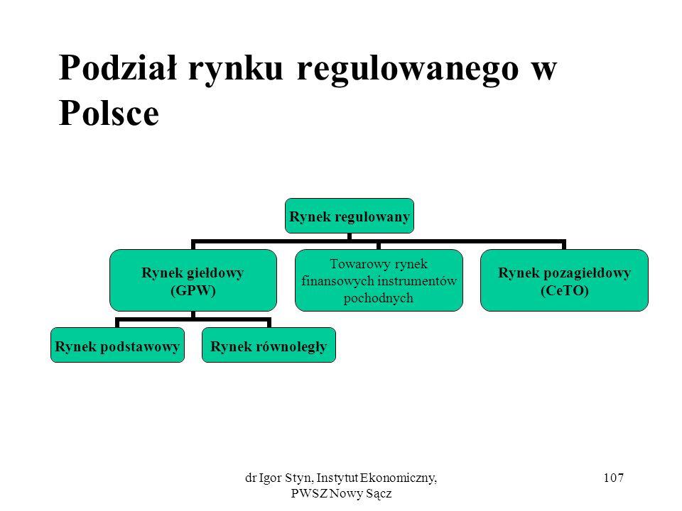Podział rynku regulowanego w Polsce