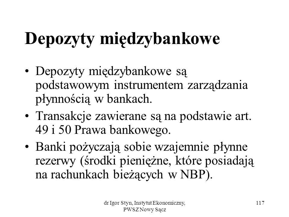 Depozyty międzybankowe