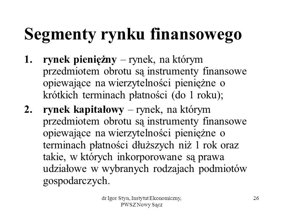 Segmenty rynku finansowego
