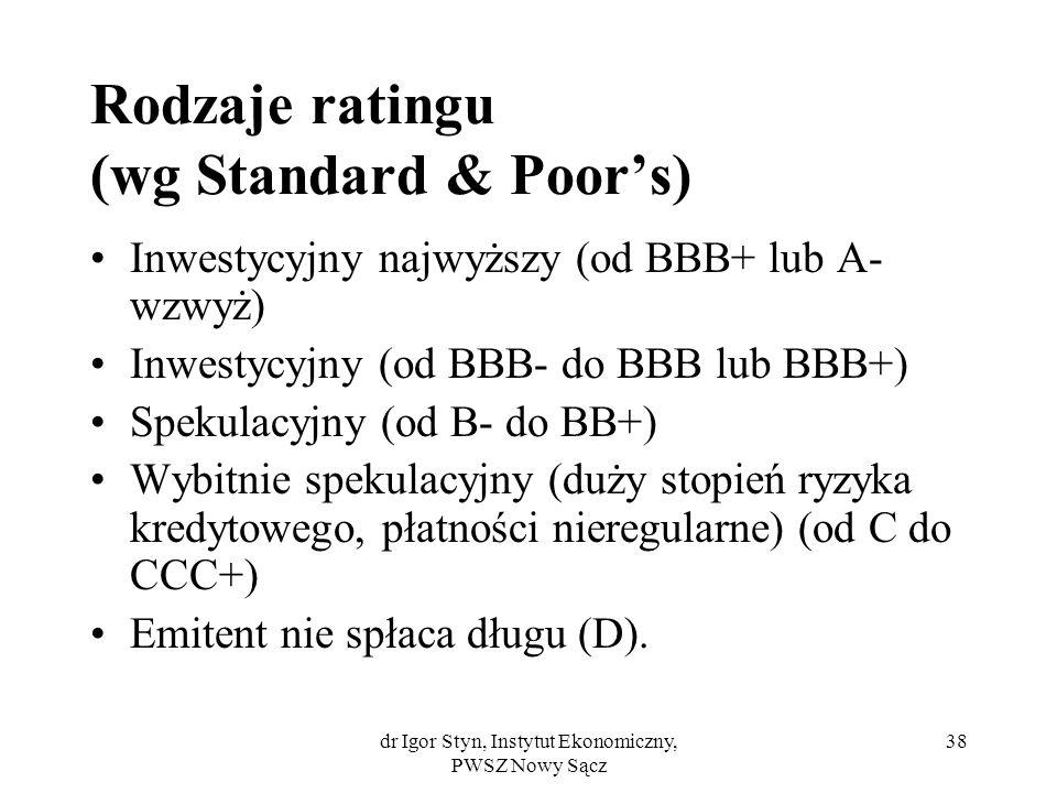 Rodzaje ratingu (wg Standard & Poor's)