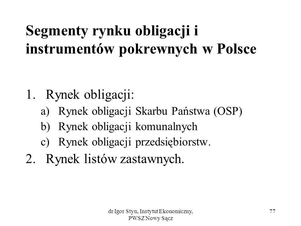 Segmenty rynku obligacji i instrumentów pokrewnych w Polsce