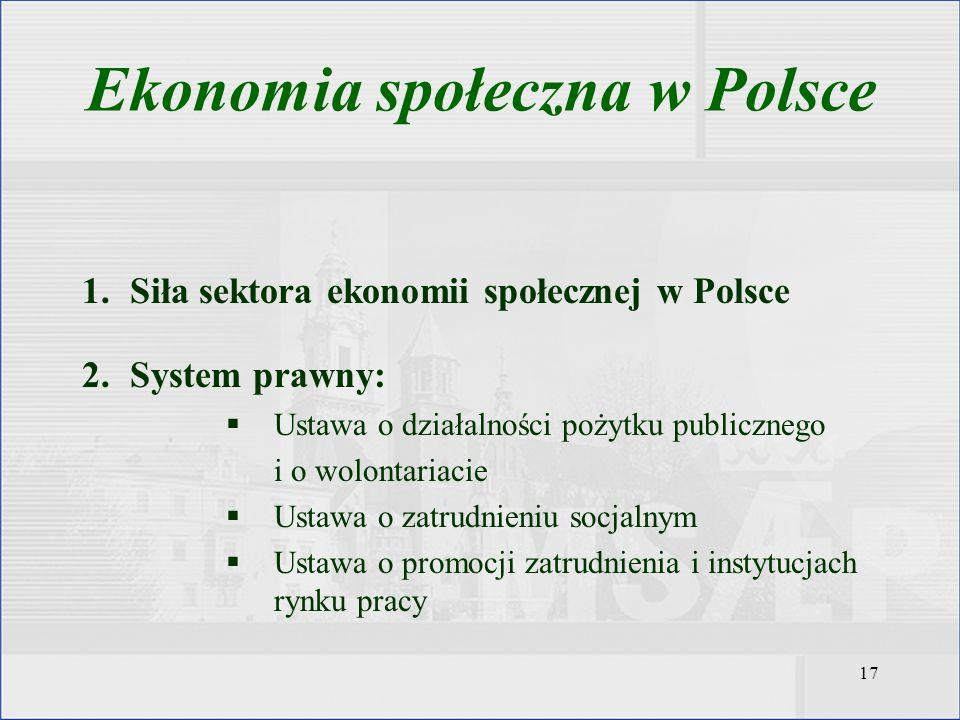 Ekonomia społeczna w Polsce