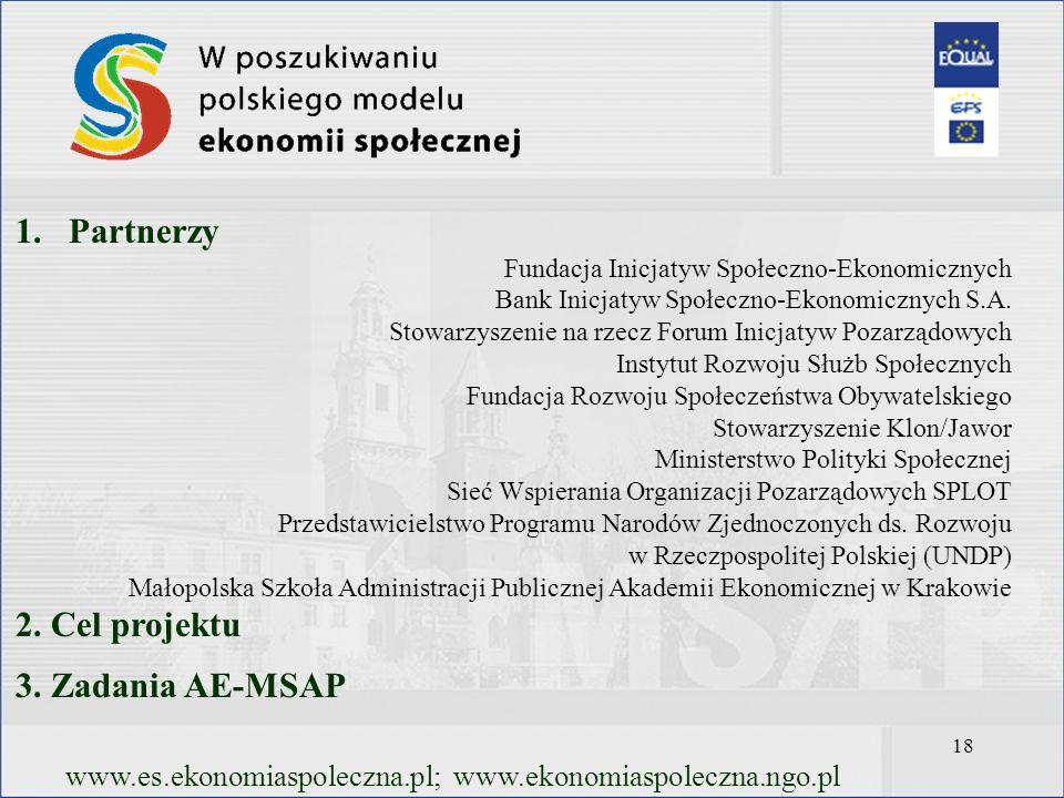 Partnerzy 2. Cel projektu 3. Zadania AE-MSAP