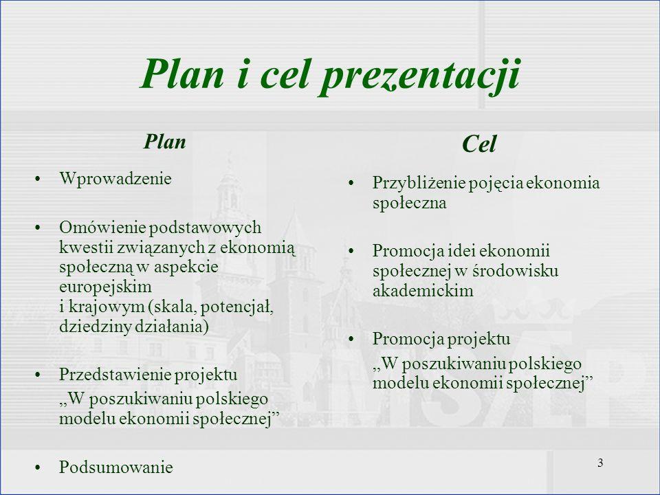 Plan i cel prezentacji Cel Plan Wprowadzenie