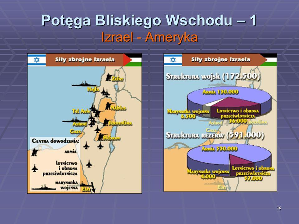Potęga Bliskiego Wschodu – 1 Izrael - Ameryka