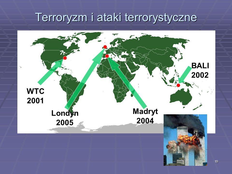 Terroryzm i ataki terrorystyczne