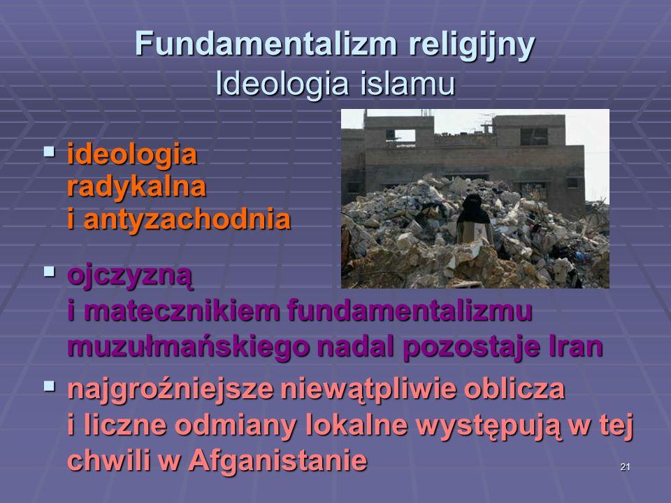 Fundamentalizm religijny Ideologia islamu