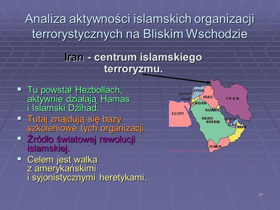 Iran - centrum islamskiego terroryzmu.