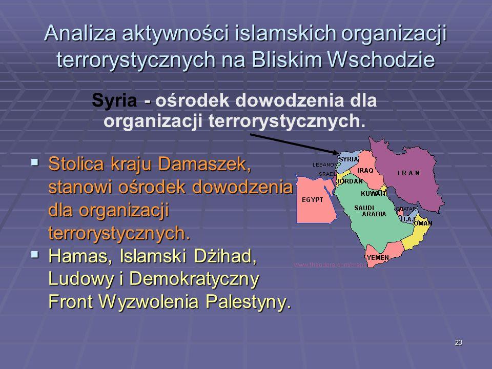 Syria - ośrodek dowodzenia dla organizacji terrorystycznych.