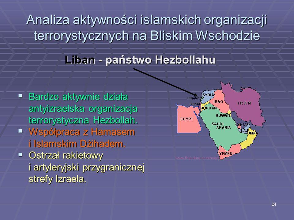 Liban - państwo Hezbollahu