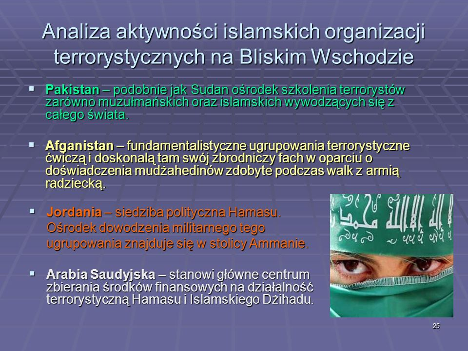 Analiza aktywności islamskich organizacji terrorystycznych na Bliskim Wschodzie