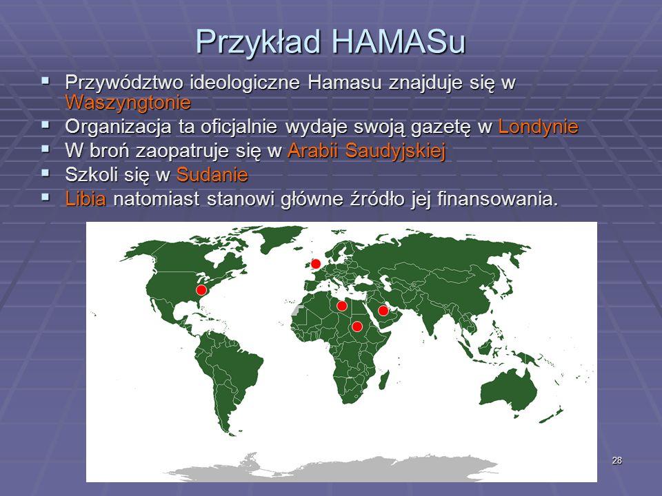 Przykład HAMASu Przywództwo ideologiczne Hamasu znajduje się w Waszyngtonie. Organizacja ta oficjalnie wydaje swoją gazetę w Londynie.
