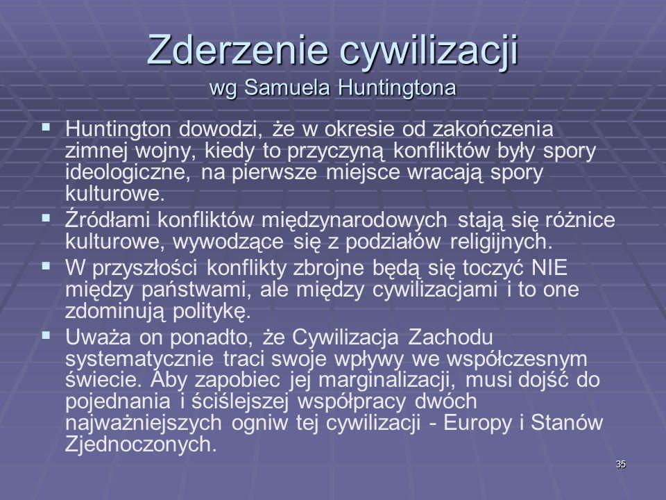 Zderzenie cywilizacji wg Samuela Huntingtona
