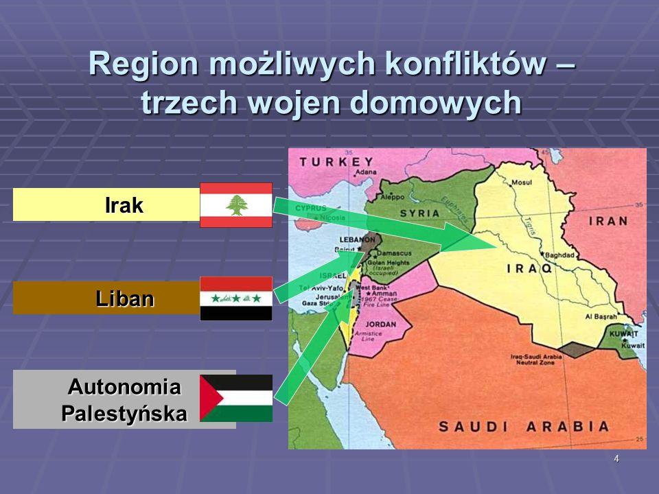Region możliwych konfliktów – trzech wojen domowych