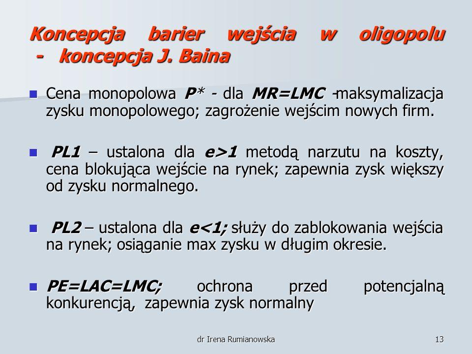Koncepcja barier wejścia w oligopolu - koncepcja J. Baina