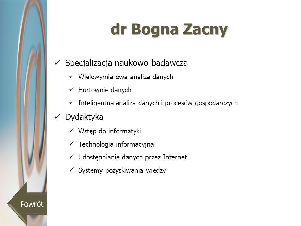 dr Bogna Zacny Specjalizacja naukowo-badawcza Dydaktyka Powrót