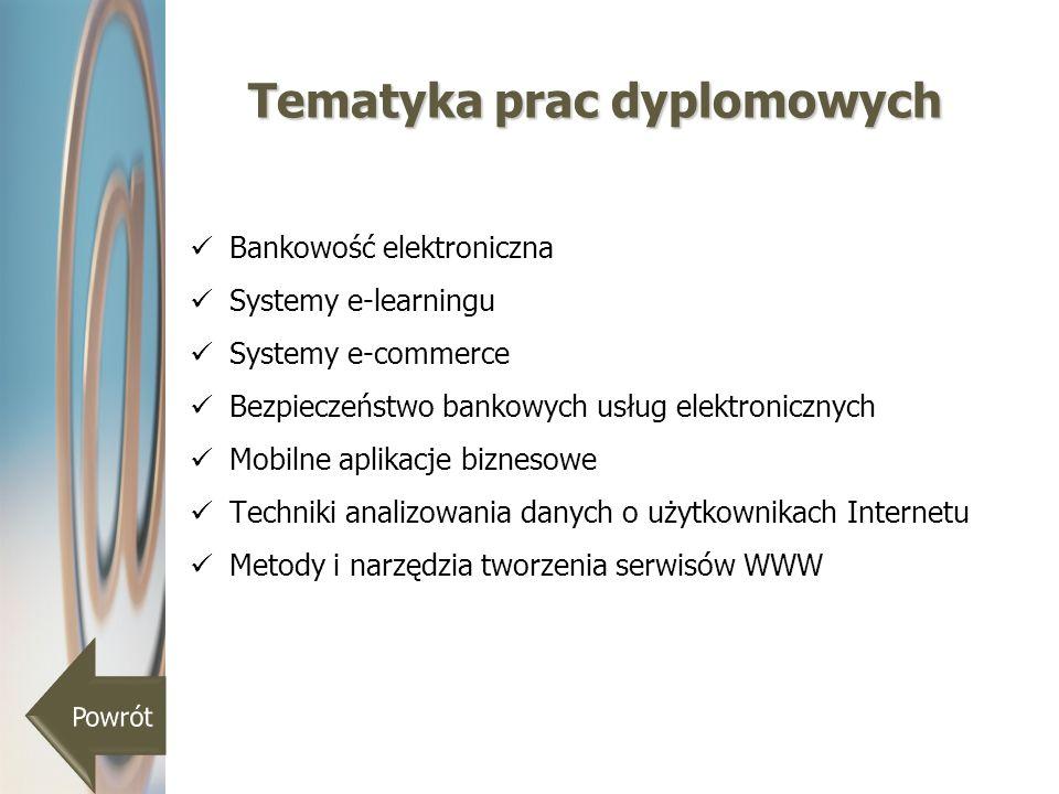Tematyka prac dyplomowych