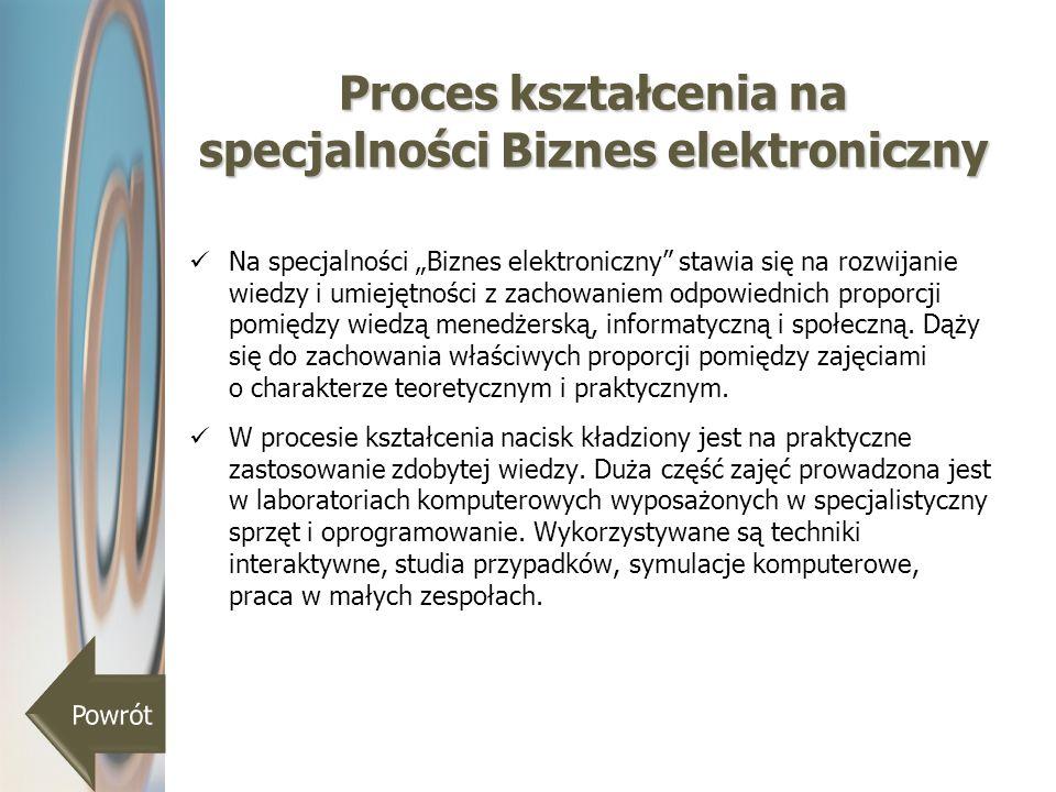 Proces kształcenia na specjalności Biznes elektroniczny