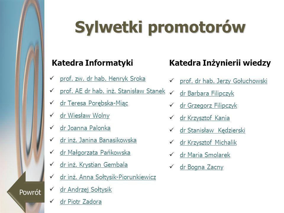 Sylwetki promotorów Katedra Informatyki Katedra Inżynierii wiedzy