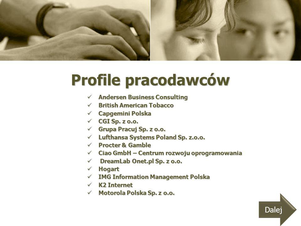 Profile pracodawców Dalej Andersen Business Consulting
