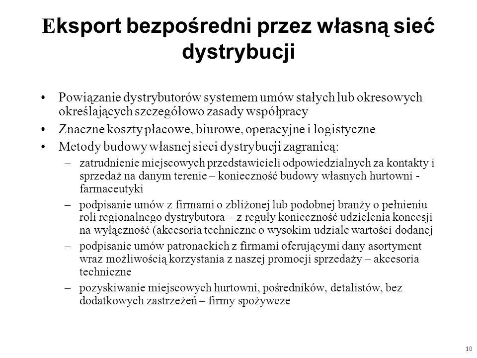 Eksport bezpośredni przez własną sieć dystrybucji