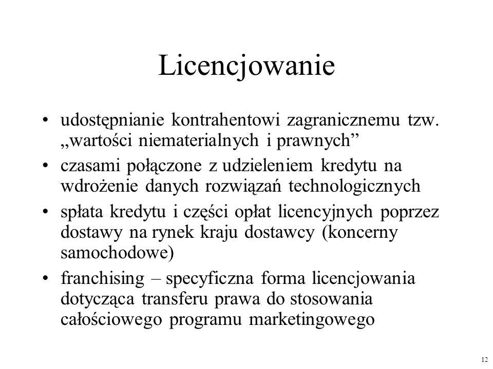"""Licencjowanie udostępnianie kontrahentowi zagranicznemu tzw. """"wartości niematerialnych i prawnych"""