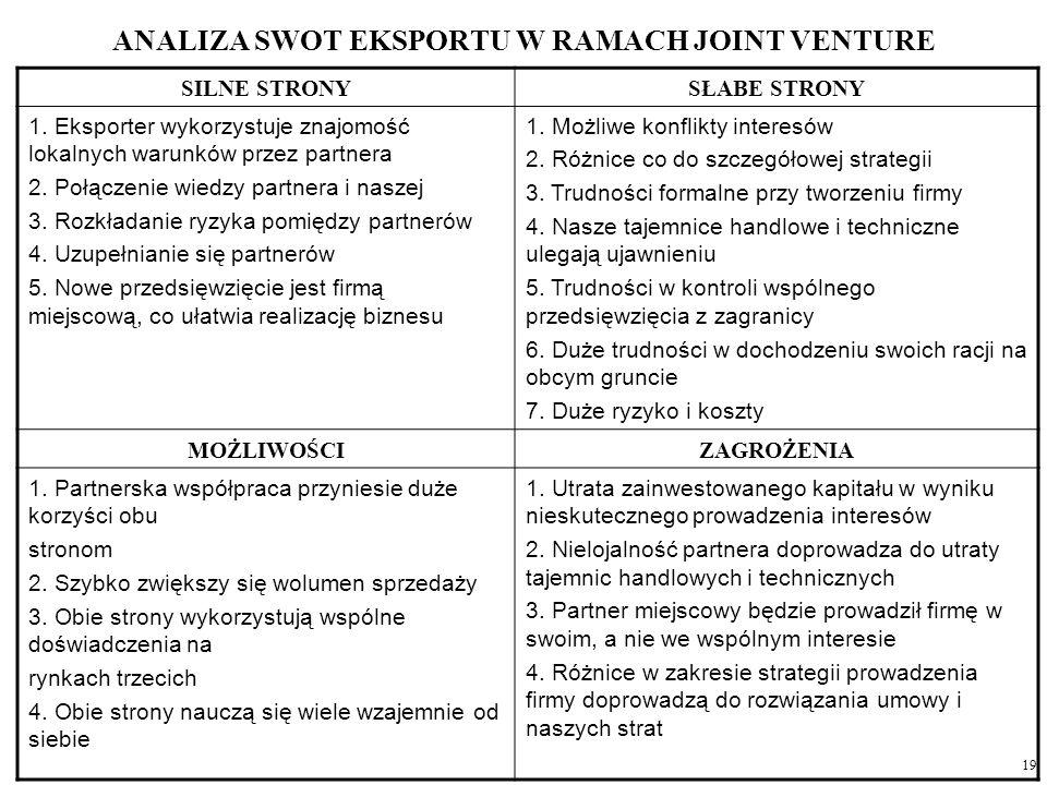 ANALIZA SWOT EKSPORTU W RAMACH JOINT VENTURE