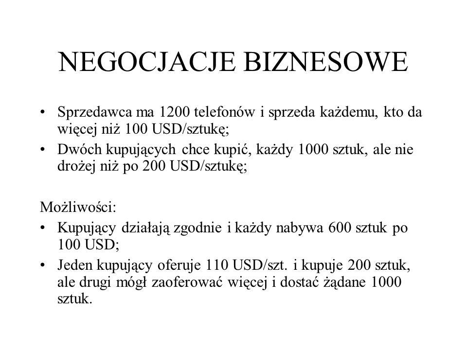 NEGOCJACJE BIZNESOWE Sprzedawca ma 1200 telefonów i sprzeda każdemu, kto da więcej niż 100 USD/sztukę;