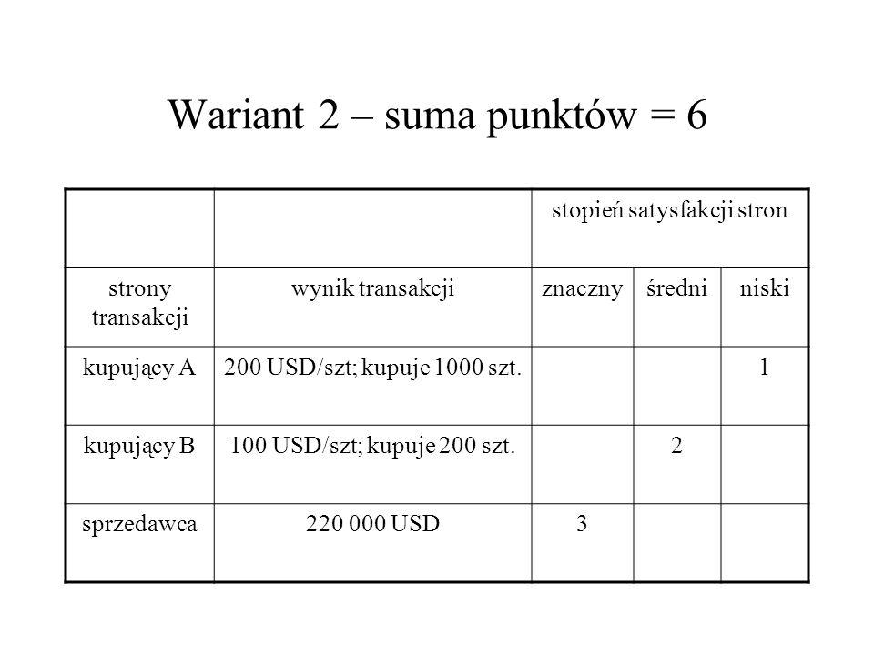 Wariant 2 – suma punktów = 6