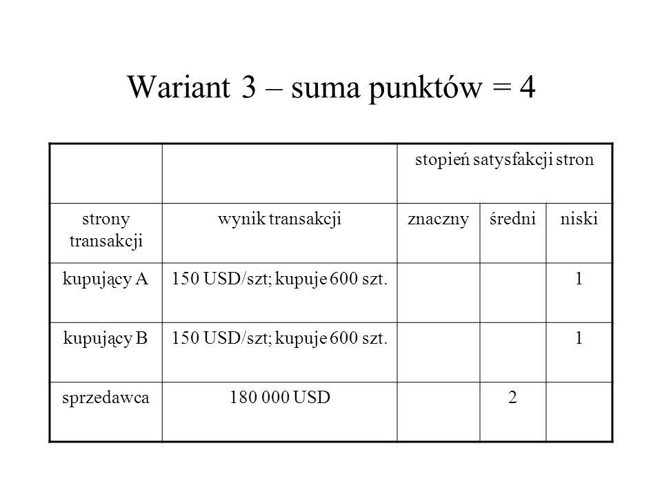 Wariant 3 – suma punktów = 4