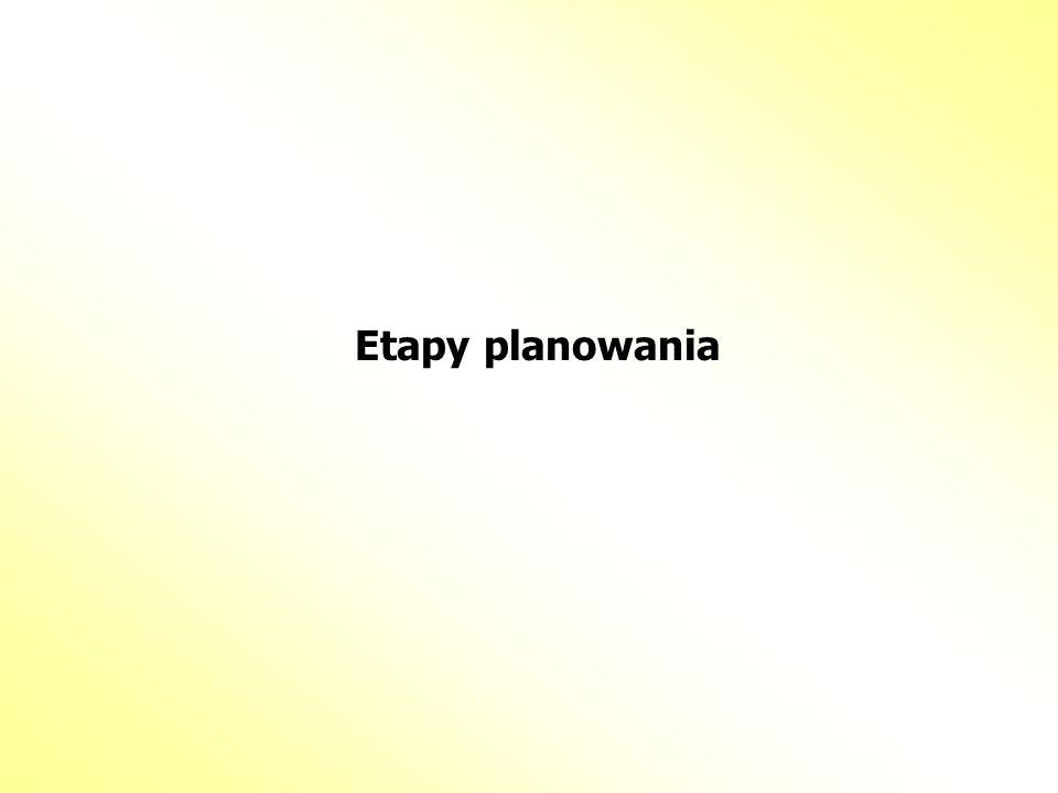 Etapy planowania