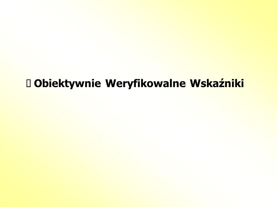 Ø Obiektywnie Weryfikowalne Wskaźniki