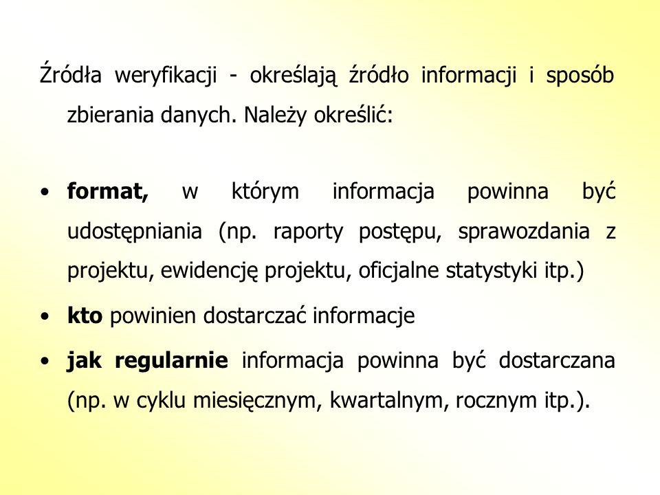 Źródła weryfikacji - określają źródło informacji i sposób zbierania danych. Należy określić: