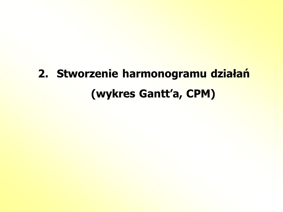 Stworzenie harmonogramu działań (wykres Gantt'a, CPM)