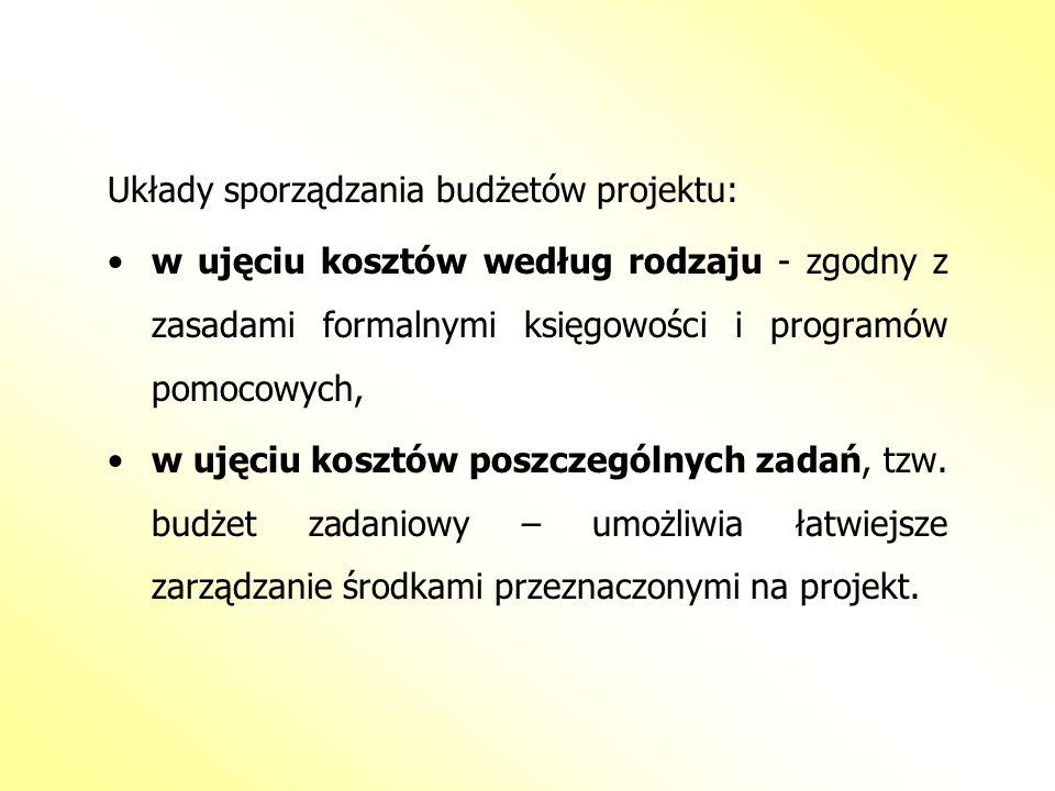 Układy sporządzania budżetów projektu: