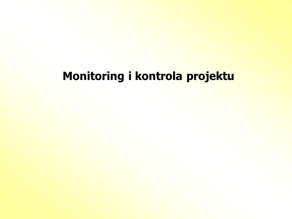 Monitoring i kontrola projektu