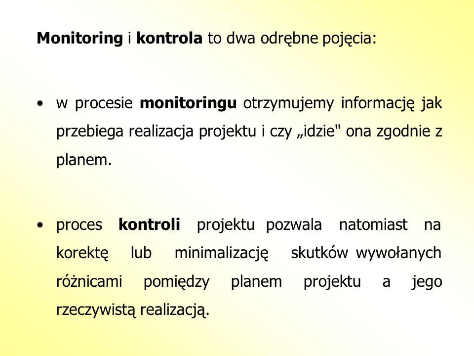 Monitoring i kontrola to dwa odrębne pojęcia: