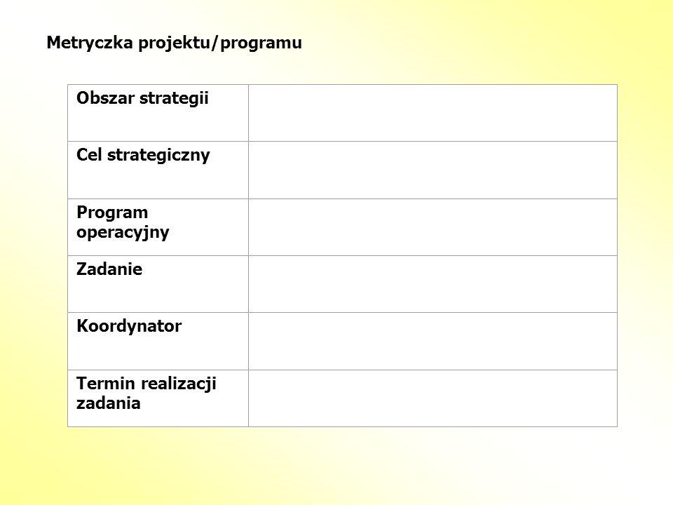 Metryczka projektu/programu Obszar strategii Cel strategiczny