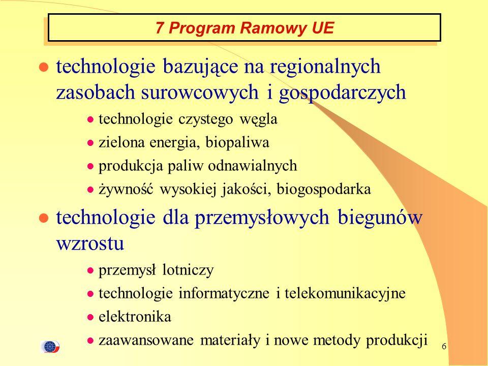 technologie dla przemysłowych biegunów wzrostu