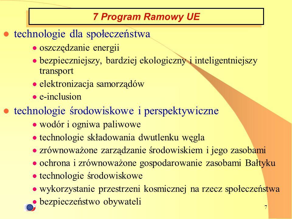 technologie dla społeczeństwa