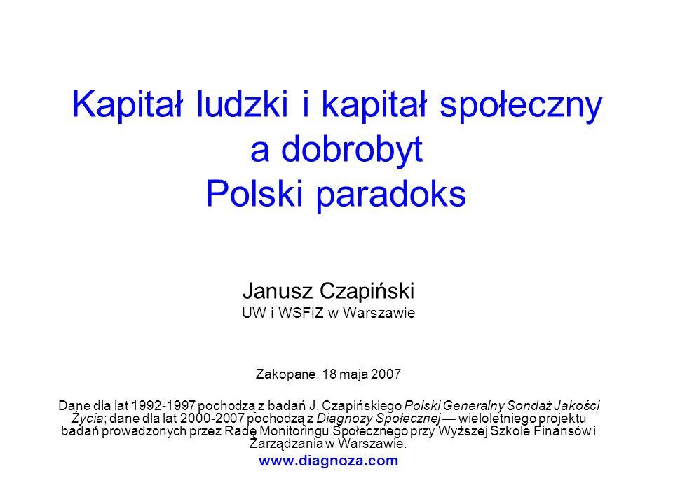 Kapitał ludzki i kapitał społeczny a dobrobyt Polski paradoks