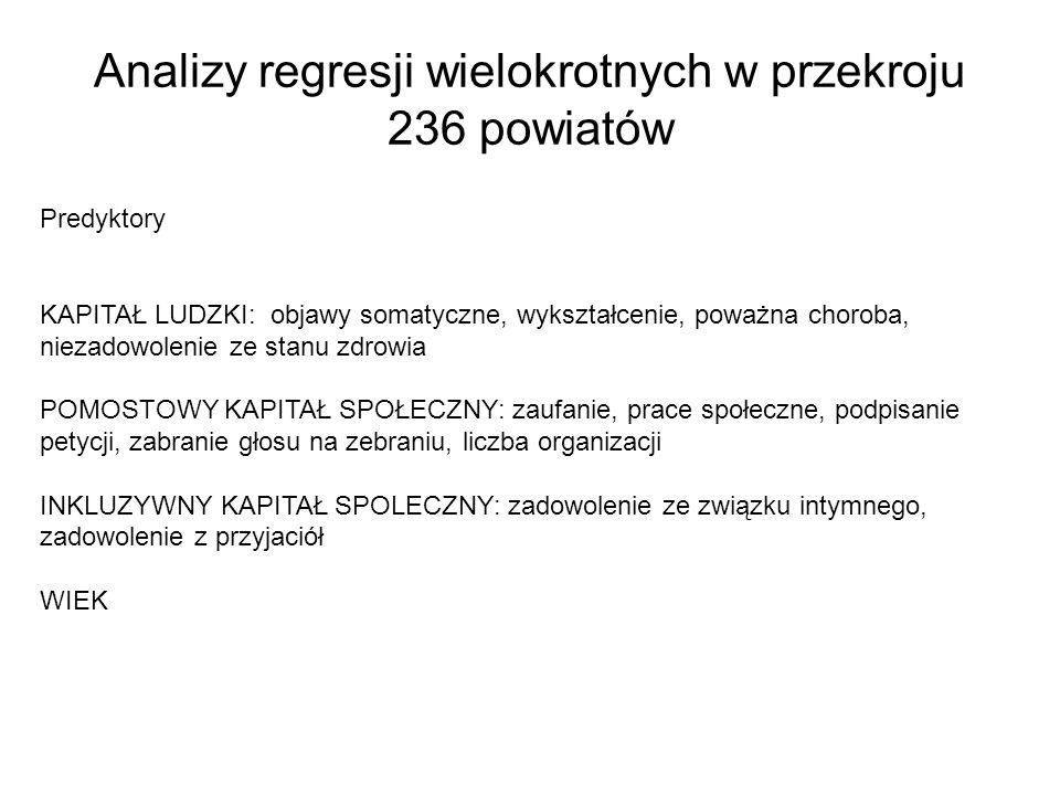 Analizy regresji wielokrotnych w przekroju 236 powiatów