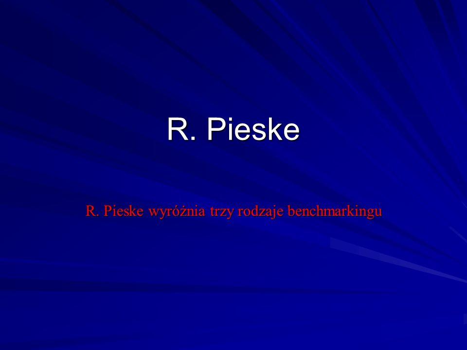 R. Pieske wyróżnia trzy rodzaje benchmarkingu