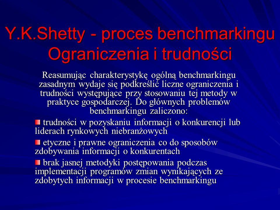 Y.K.Shetty - proces benchmarkingu Ograniczenia i trudności