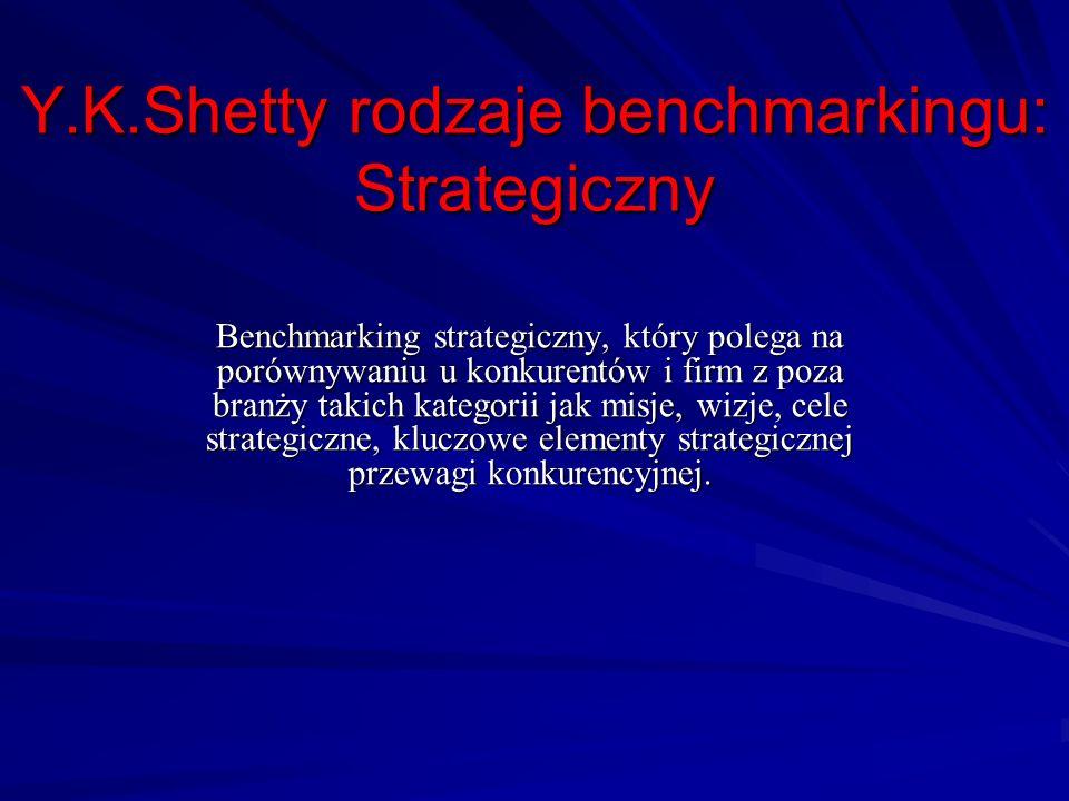 Y.K.Shetty rodzaje benchmarkingu: Strategiczny