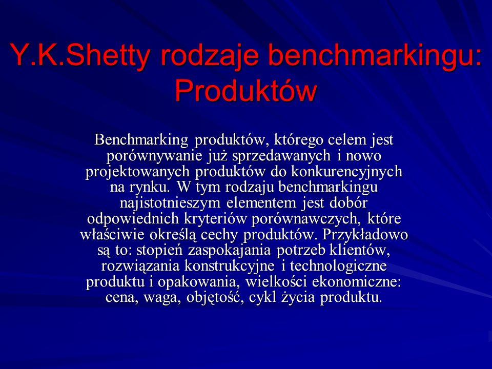 Y.K.Shetty rodzaje benchmarkingu: Produktów