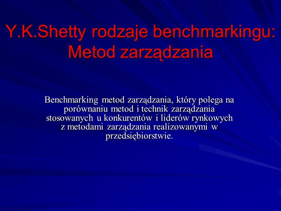 Y.K.Shetty rodzaje benchmarkingu: Metod zarządzania