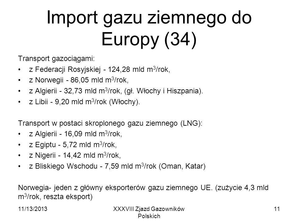 Import gazu ziemnego do Europy (34)